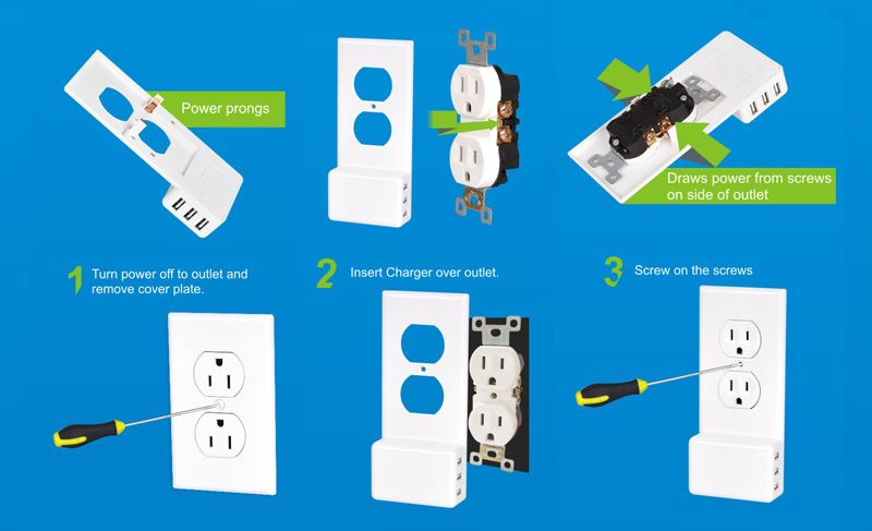 Diy Snap On Wall Outlets Cover Plate Replacement Duplex White Outlet Wall Plate Cover With Dual Usb Charging Ports For Cellphones And Tablets